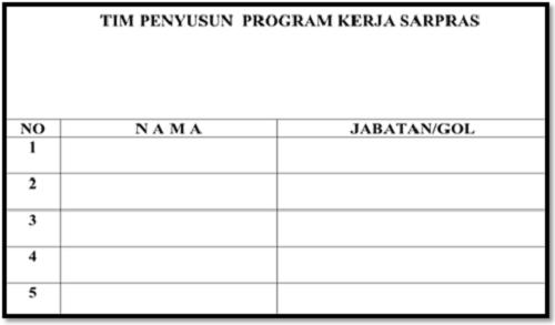 Program Kerja Sarana Prasarana Sekolah SD/MI Terlengkap