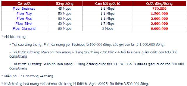 Lắp Đặt Internet FPT Phường Định Hòa 3