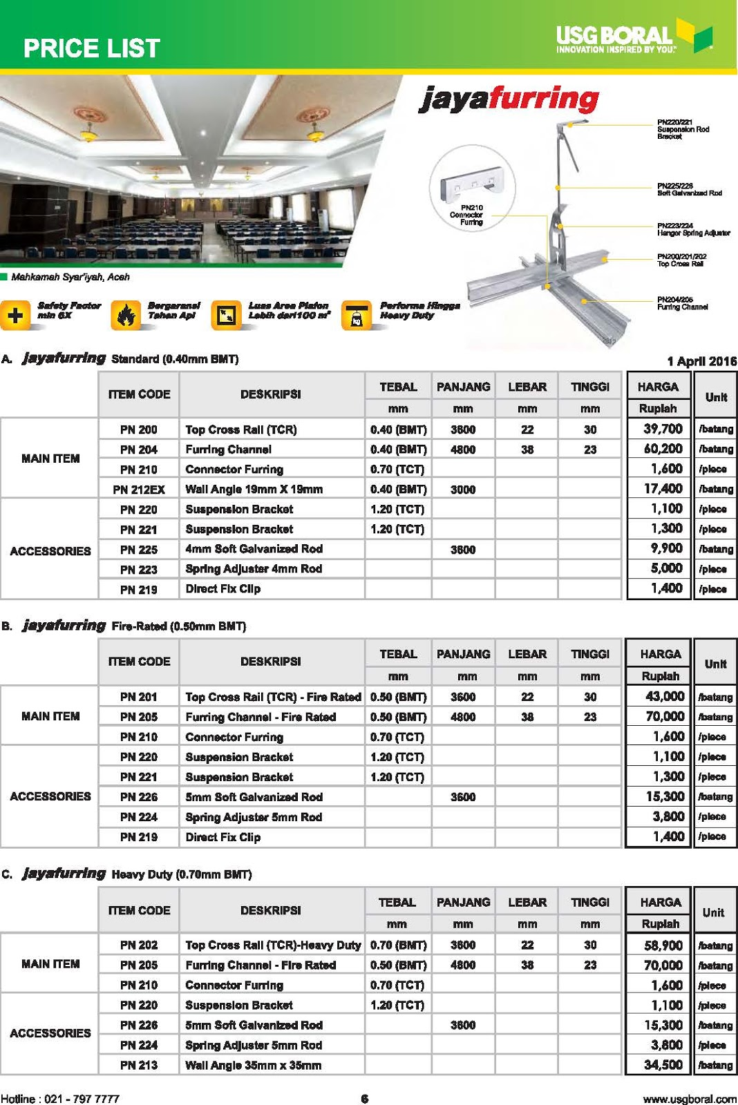 Daftar Harga Gypsum Jayaboard dan Accessories di Malang