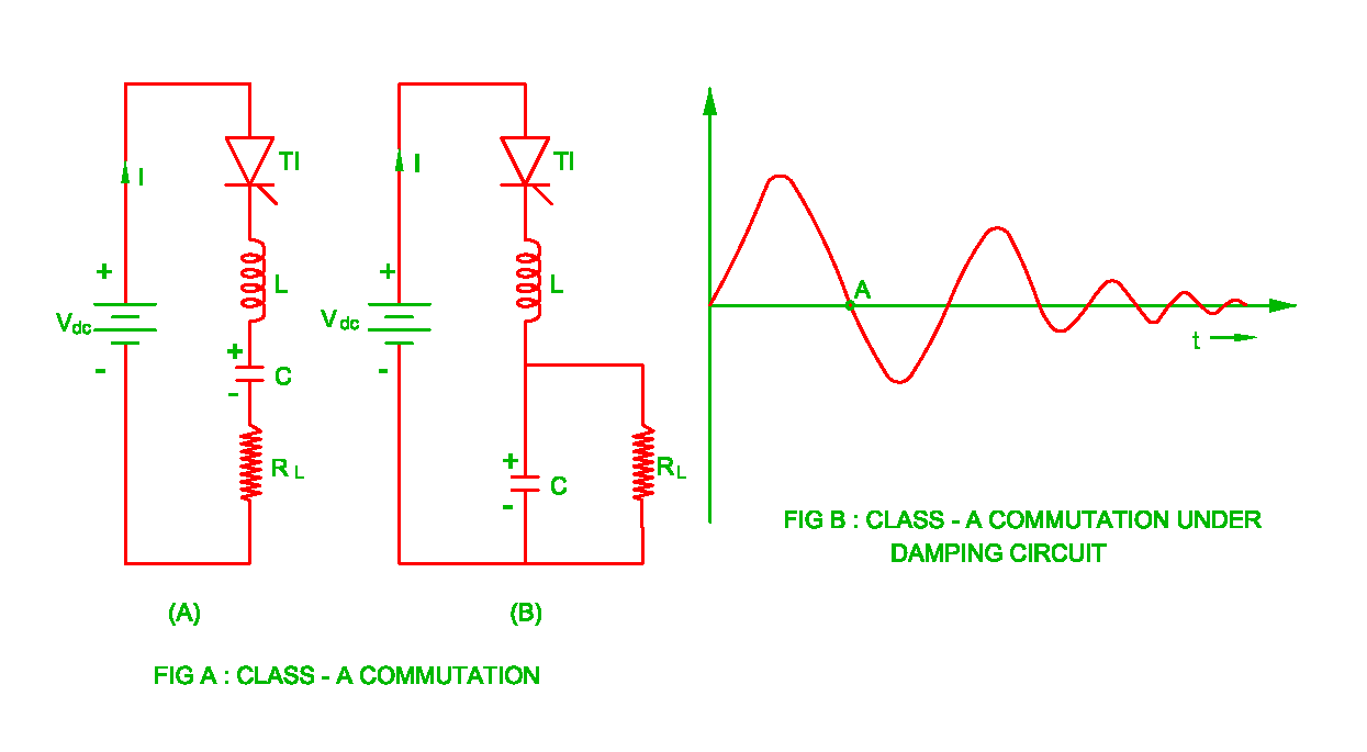 Class A Commutation Current Or Self In Series And Parallel Circuits