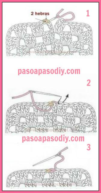 cómo cerrar el tejido