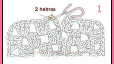 Cómo cerrar el tejido en Crochet