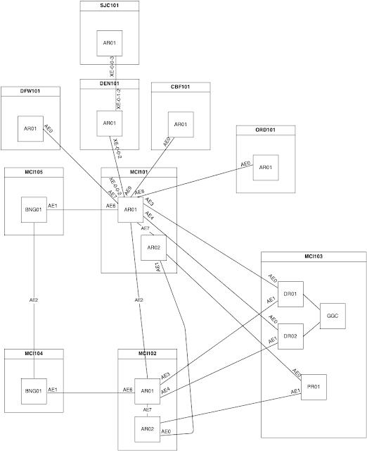 Fiber Diagram