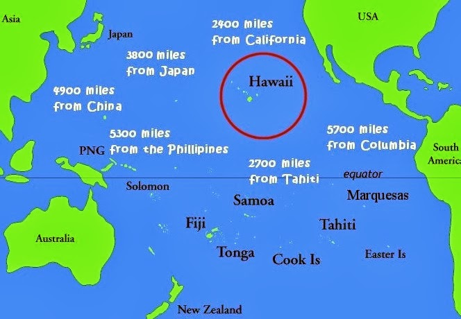 Taa On Kuin Havaijilla Havaiji Miten Sinne Paasee