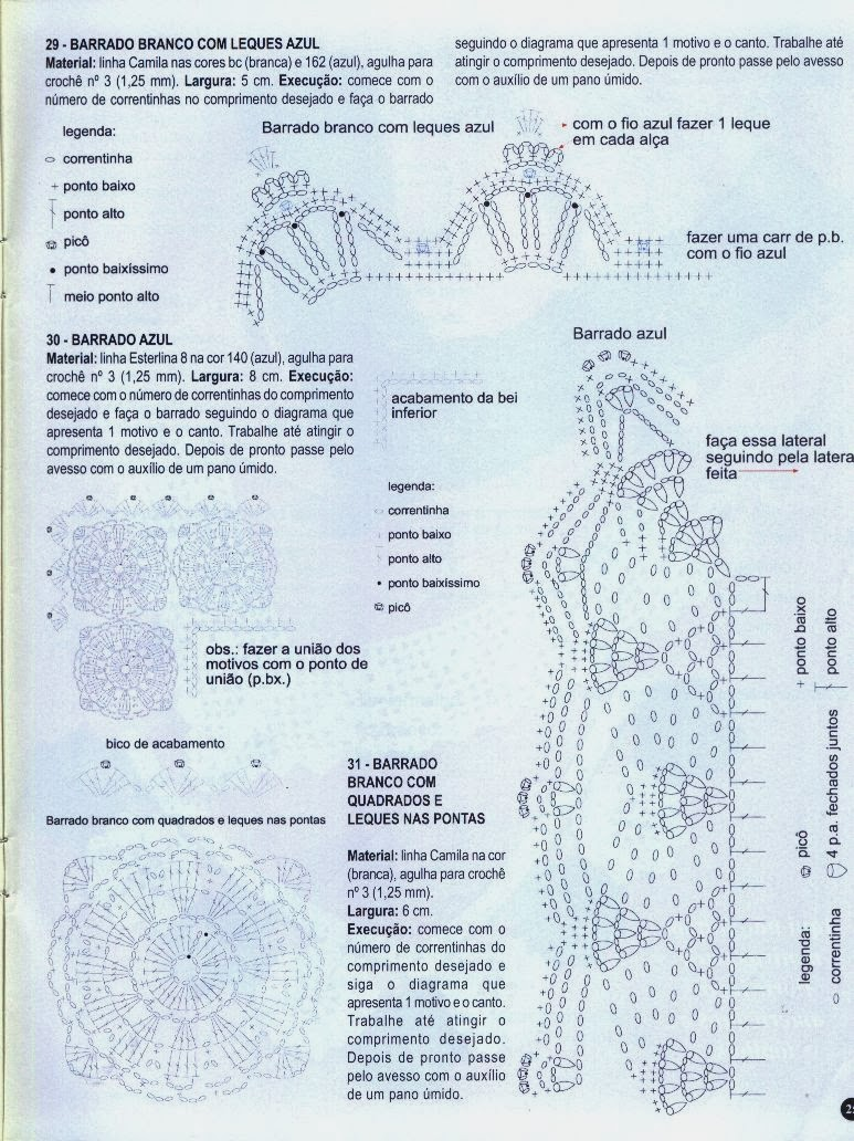 Gráfico de Bico de Crochê de Canto