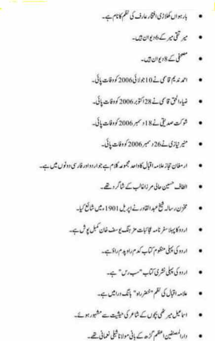 Urdu MCQs