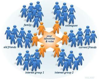 Social Context Definition