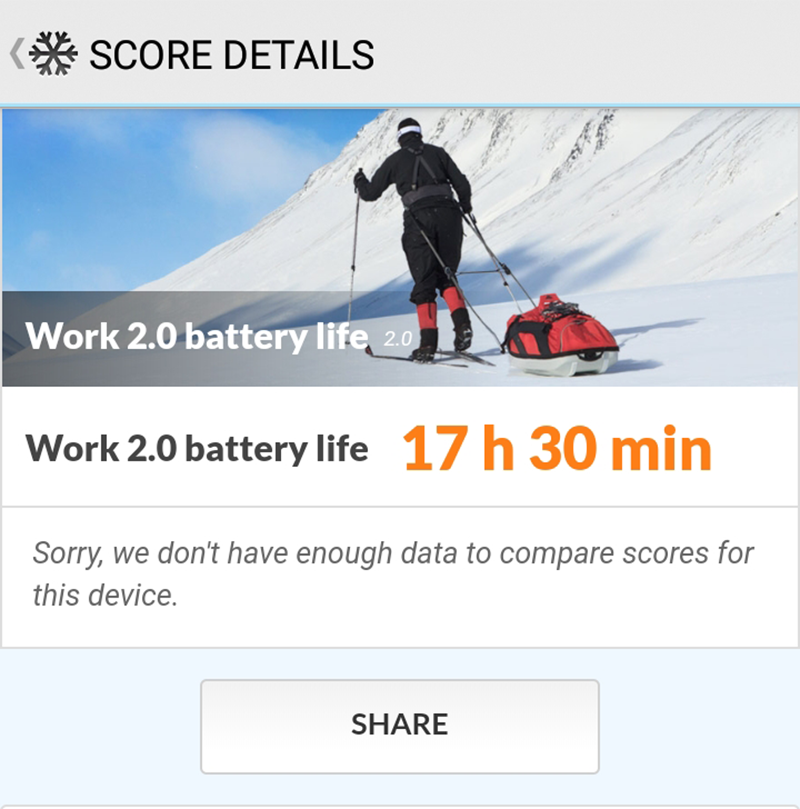 Good battery life