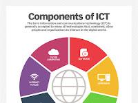 Tujuan, Manfaat, dan Kelebihan ICT / TIK dalam Pendidikan