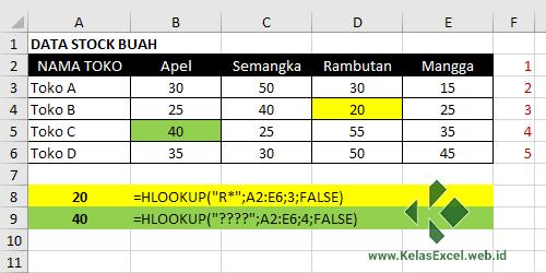Contoh fungsi-rumus Hlookup Excel 4