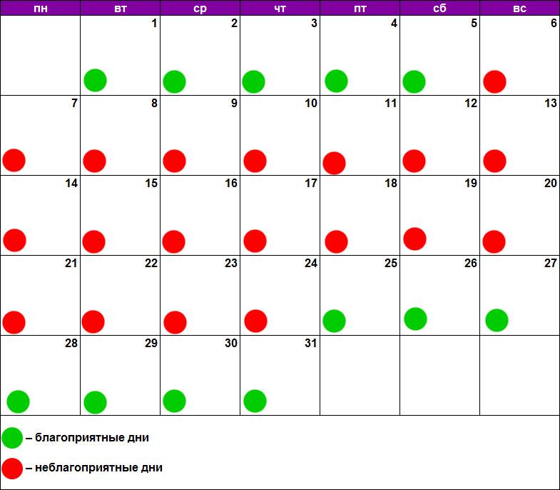 Лунный календарь эпиляции январь 2019