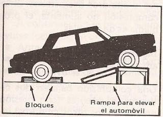 Como se cambia el aceite del coche