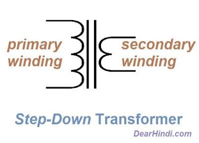 transformer,electrical transformer images,electrical transformer hd images, stepdown,strength,current,power,input,image