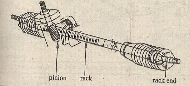 Gambar Sistem kemudi jenis rack dan pinion