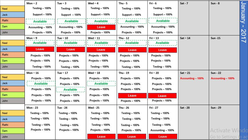 resources planning template
