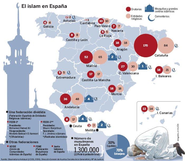 Ver las imágenes de origen - Catalonia