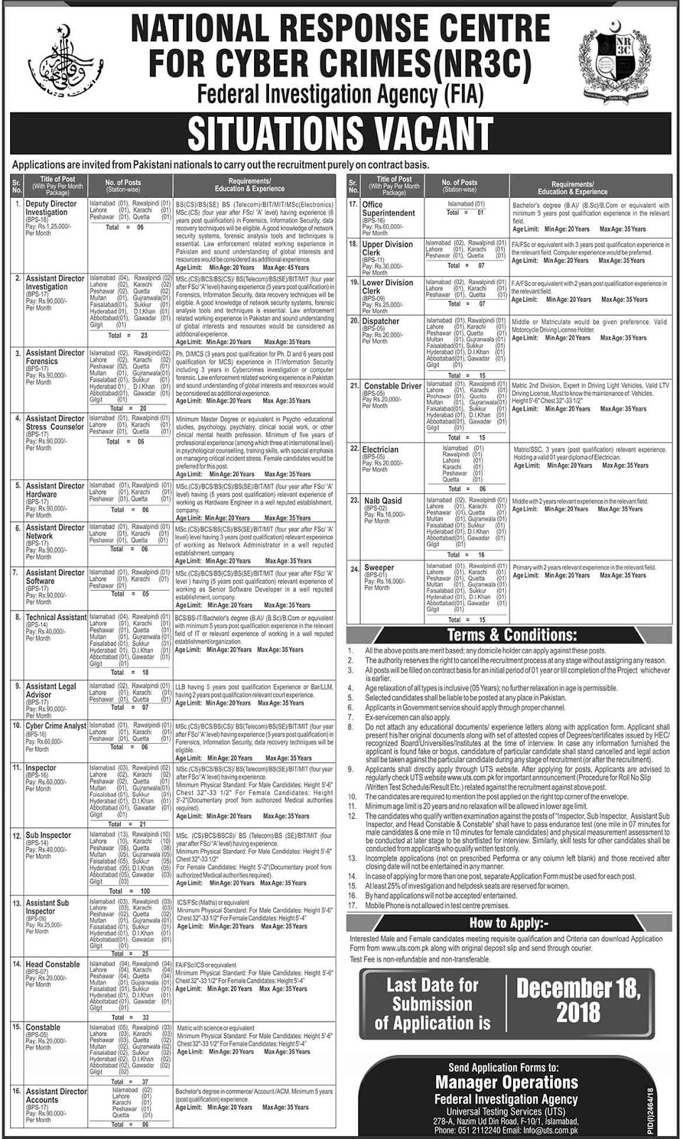 Jobs Vacancies In National Response Centre For Cyber Crimes 02 December 2018