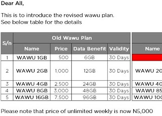 Ntel wawu plan of N1000 for 12GB has been discontinued