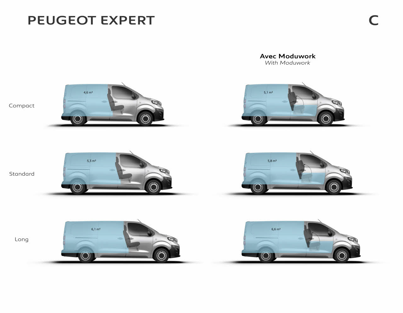 peugeot expert iii traveller 2016 topic officiel page 2 expert peugeot forum marques. Black Bedroom Furniture Sets. Home Design Ideas