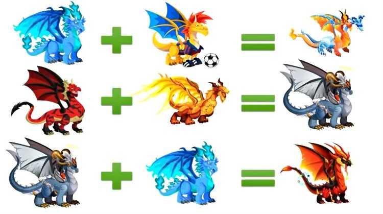 Dragon City'deki en iyi ejderha, efsanevi ya da epik seviyesinde olmak zorundadır.