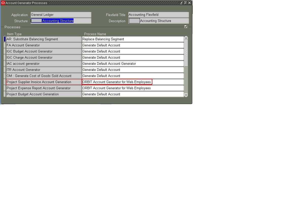 Rajesh Apps Blog: Custom Account Generation Process