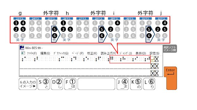 Enterがオレンジで示された6点入力のイメージ図