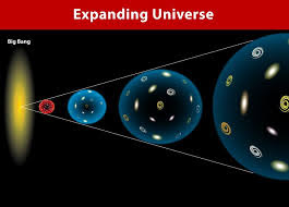 How does the Universe Expands?