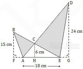 Luas daerah yang diarsir pada dua bangun segitiga