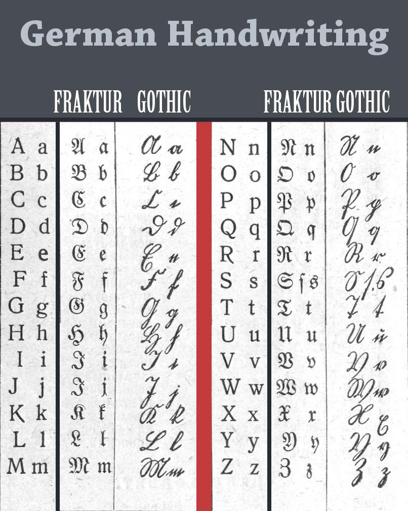 Old German Fonts