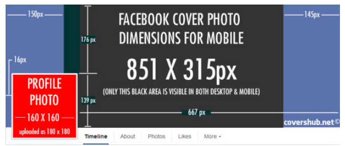 How to Size A Facebook Cover Photo - KOBE MONITOR