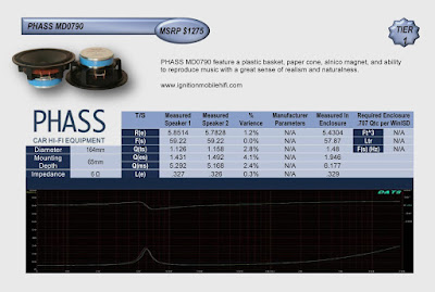 Image of performance Chart of PHASS MD0790 speakers
