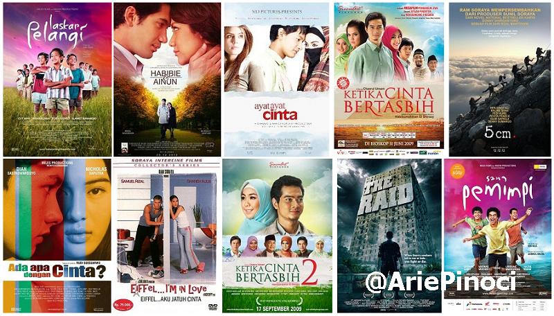 Daftar Film Indonesia Peringkat Teratas 2007 - 2015