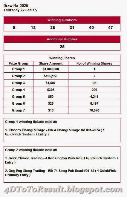 Singapore Pools TOTO Winning Numbers Results 22 January 2015 | 4D