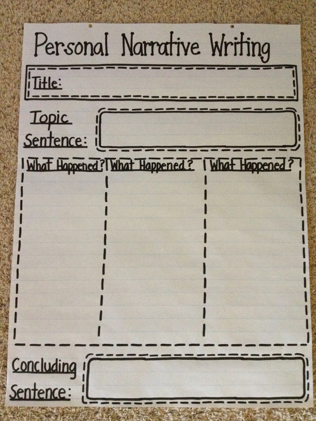 step up to writing anchor charts