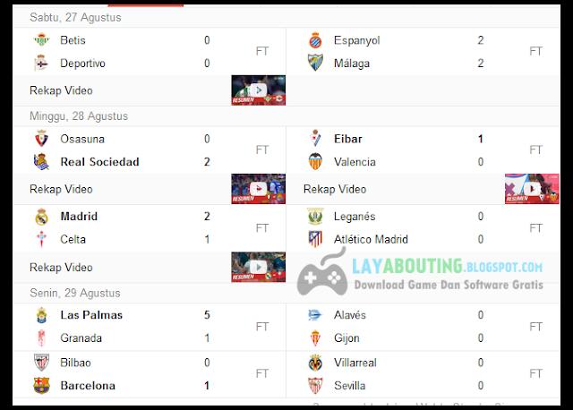 Jadwal & Hasil Klasemen Liga Spanyol 2016/2017