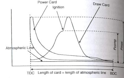 POWER CARD Diagram