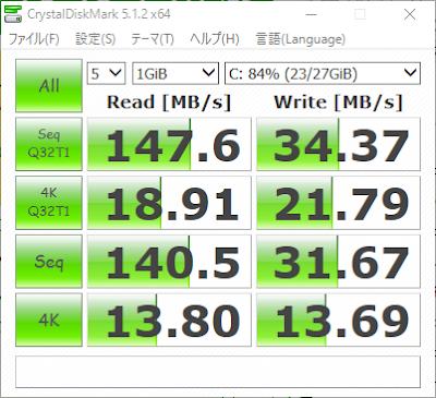 ポータブック内蔵eMMCの速度