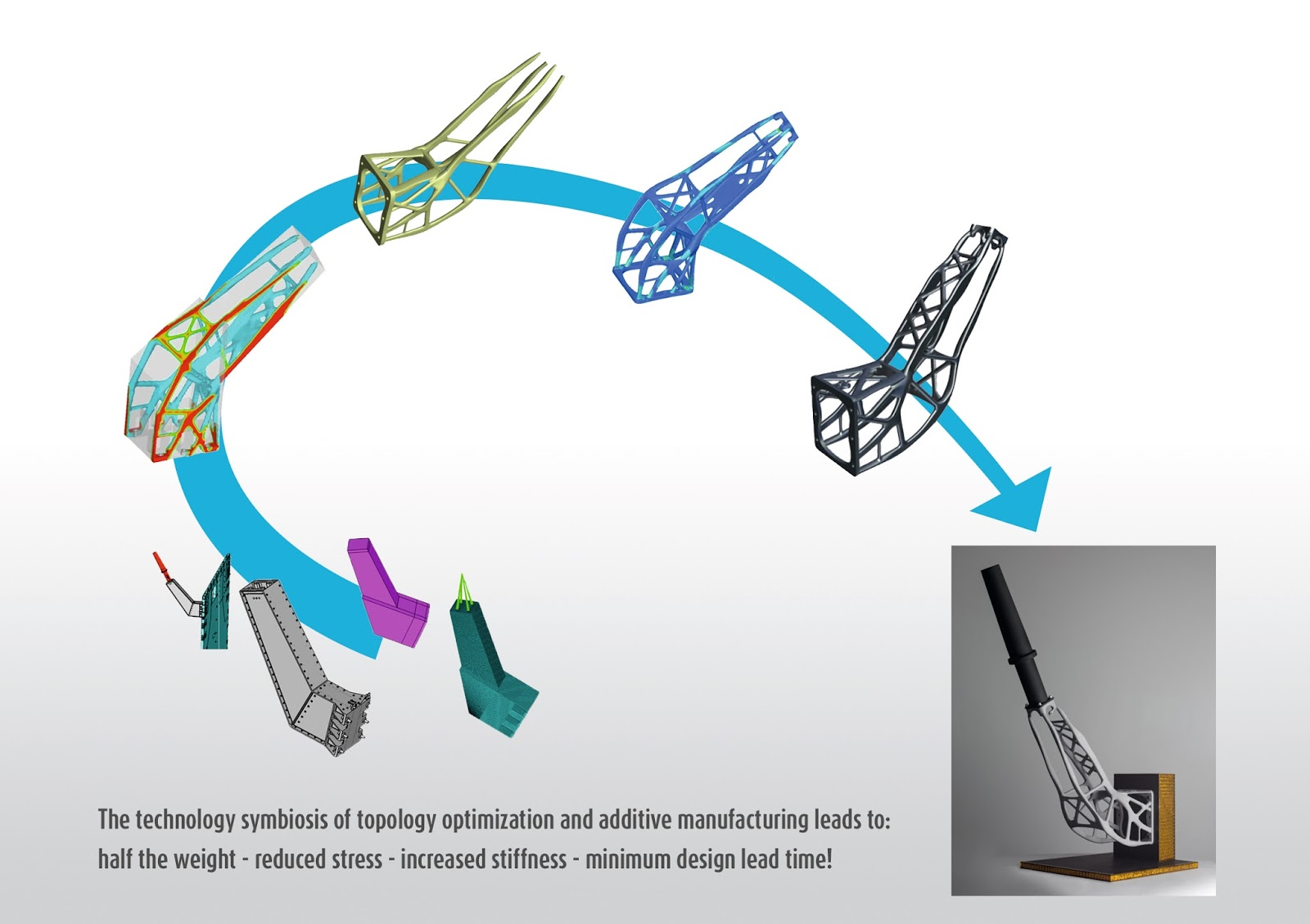 Uav Actual Integration Of Topological And Functional Optimization Intel Puma 6 Block Diagram In Design For Additive Manufacturing
