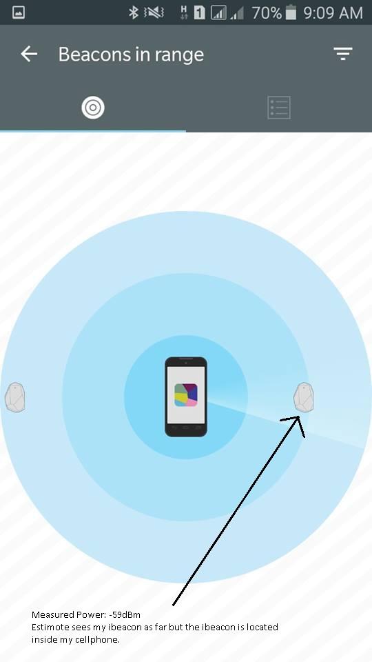 My Gadget Blog: 2015