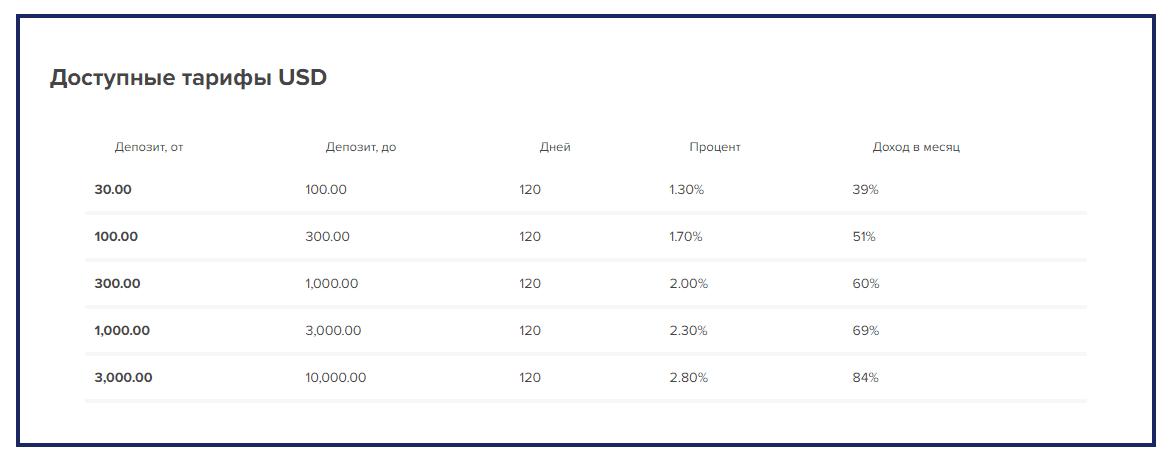 Инвестиционные планы ISV Group
