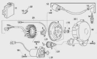 Aprilia RS 125 electronic ignition system