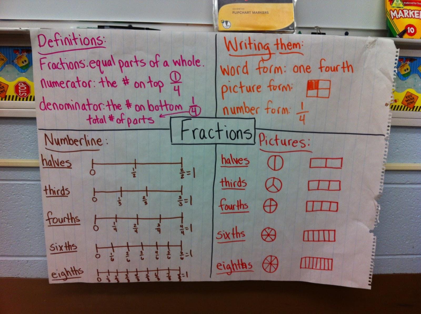 Math Workshop Adventures  Fractions  Common Core Edition