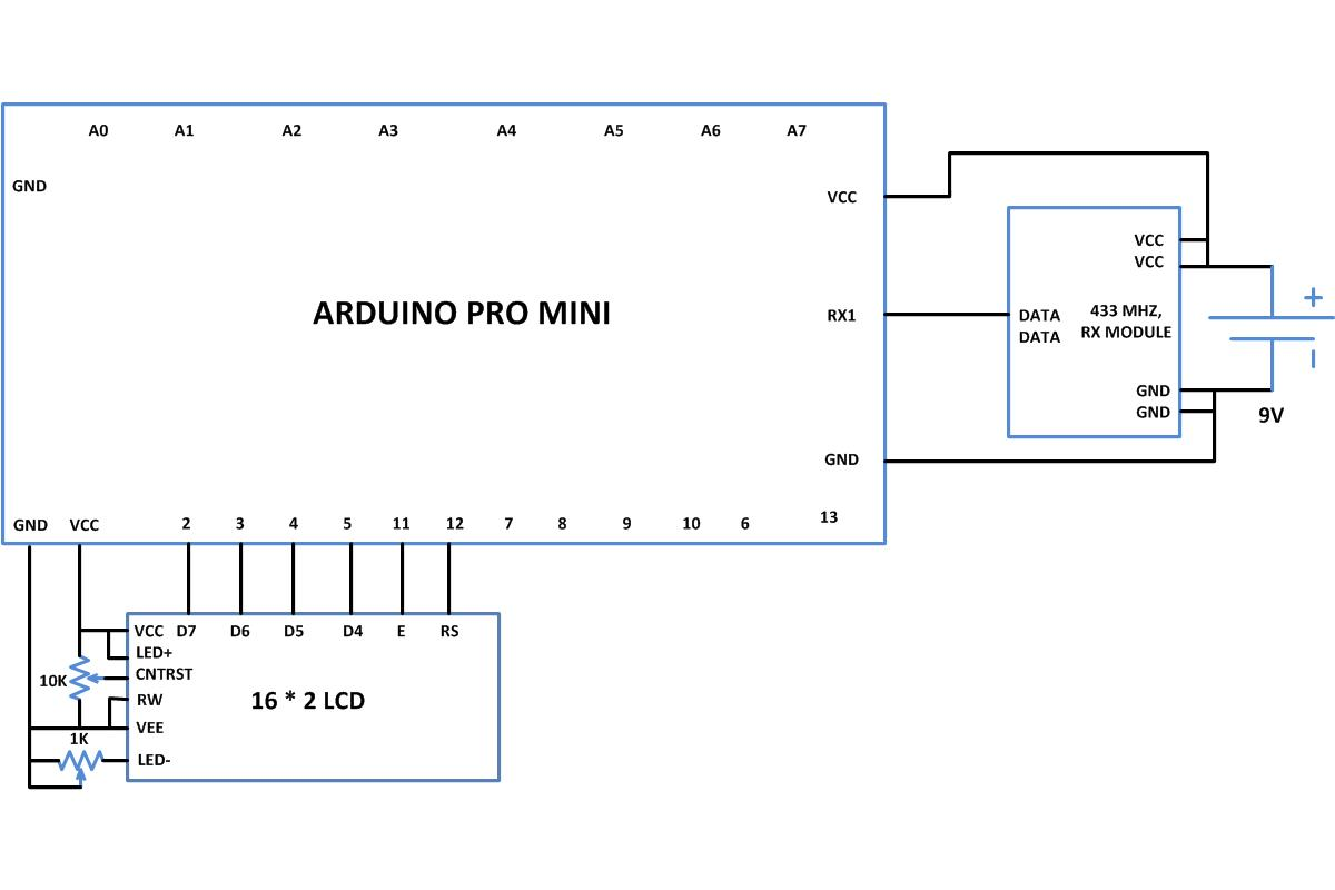 Electronic Project Automatic Meter Reading Using Arduino Transmitter And Receiver Circuit In This Both The Are Realized Pro Mini Boards 433mhz Rf Pair