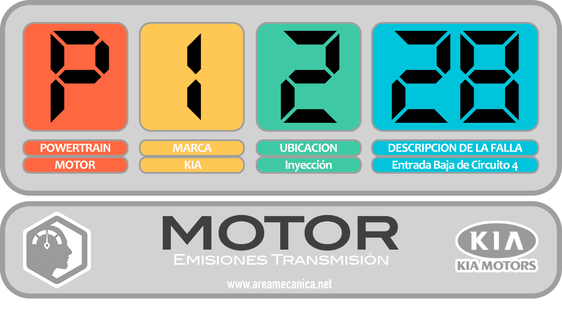 CODIGOS DE FALLA: Kia (P1000-P1FFF) Motor   OBD2   DTC