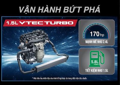 Động cơ 1.5L Turbo