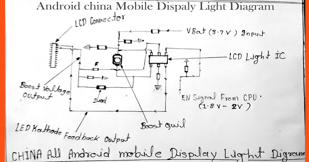 Only aasaan: All China Android Mobile Display Light Diagram