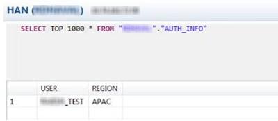 SAP HANA Analytic Privileges
