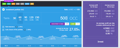 Tutorial Cara Berinvestasi Di Situs Octoin Berikut Estimasi Profitnya | Coin-Crypto