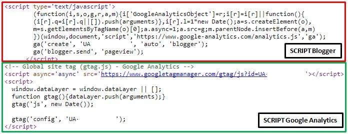 script blogspot dan google analytics