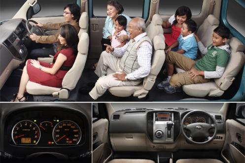 Daihatsu Gran Max VS Daihatsu Luxio MobiLkuOrg